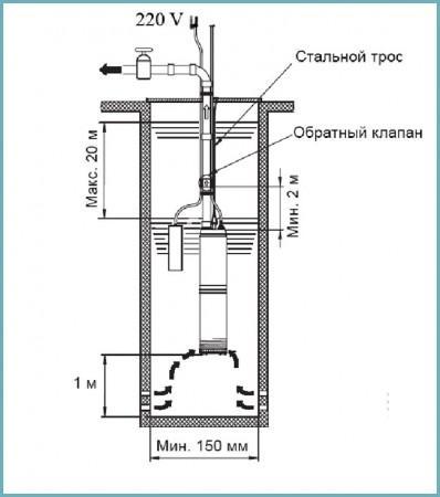 как установить насос Схема установки насоса Grandfos