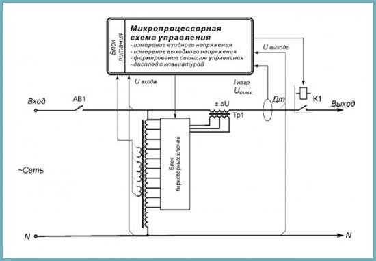 тристорный стабилизатор схема