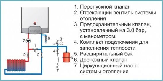 подключение котла газового к системе отопления
