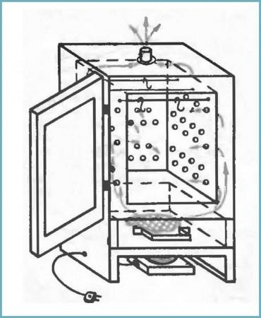 как устроена коптильня из холодильника
