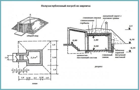 Схема: полузаглубленный погреб
