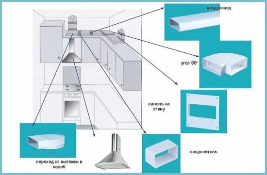 подключение вентиляции на кухне