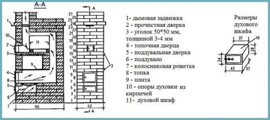 материалы для строительства печи