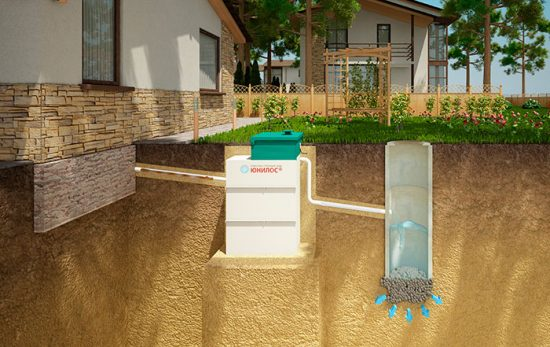 виды канализации для дачного дома