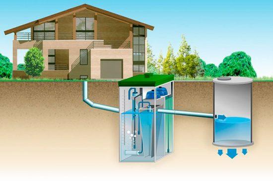 обслуживание канализационной системы