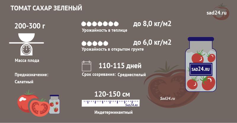 Сахар зеленый - https://sad24.ru