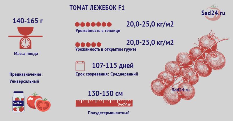 Лежебок F1 - https://sad24.ru
