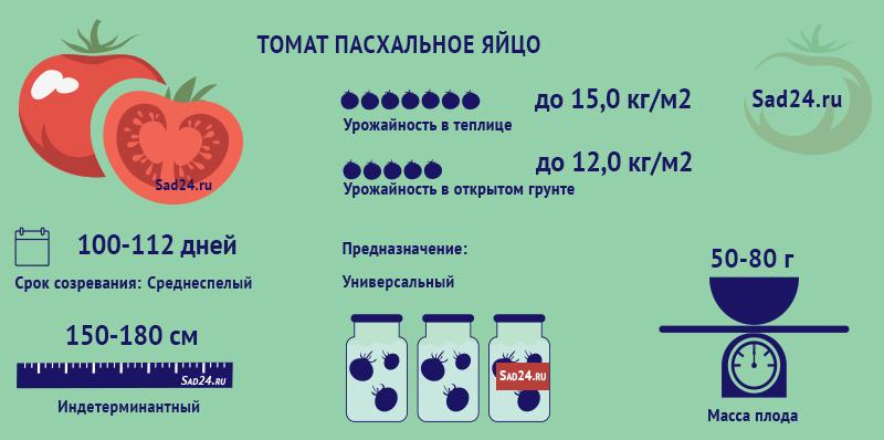 Пасхальное яйцо - https://sad24.ru