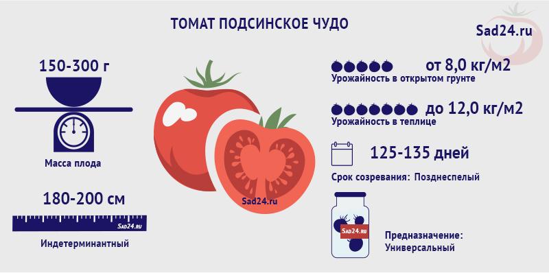 Подсинское чудо - https://sad24.ru