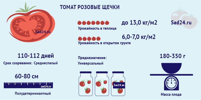 Розовые щечки - https://sad24.ru