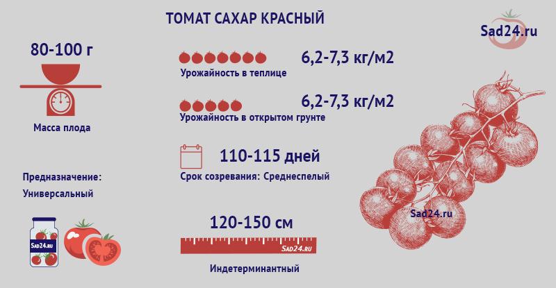 Сахар Красный - https://sad24.ru