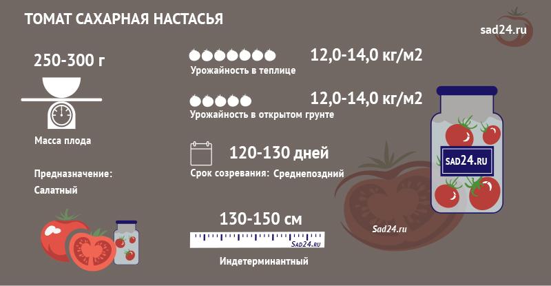 Сахарная Настасья - https://sad24.ru