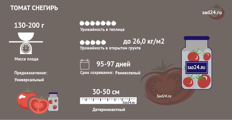 Снегирь - https://sad24.ru