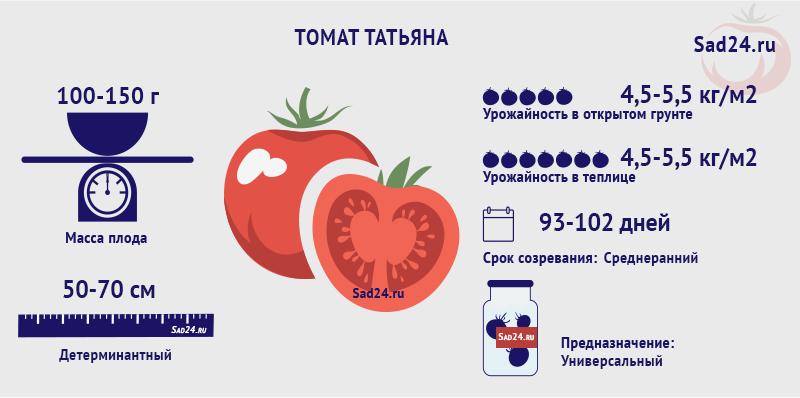 Татьяна - https://sad24.r