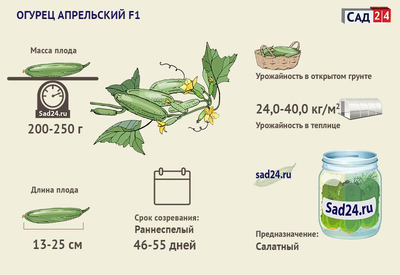Апрельский - https://sad24.ru