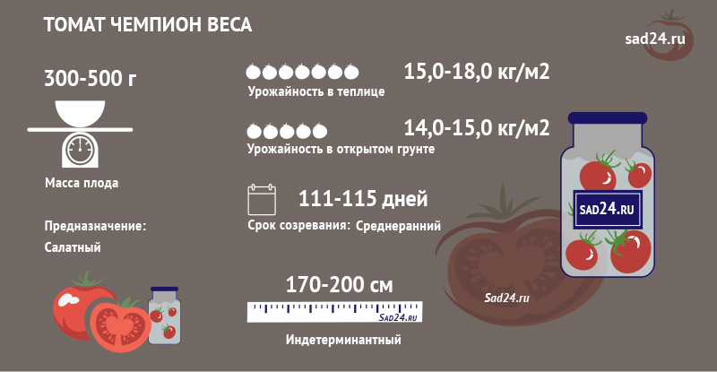 Чемпион веса - https://sad24.ru/