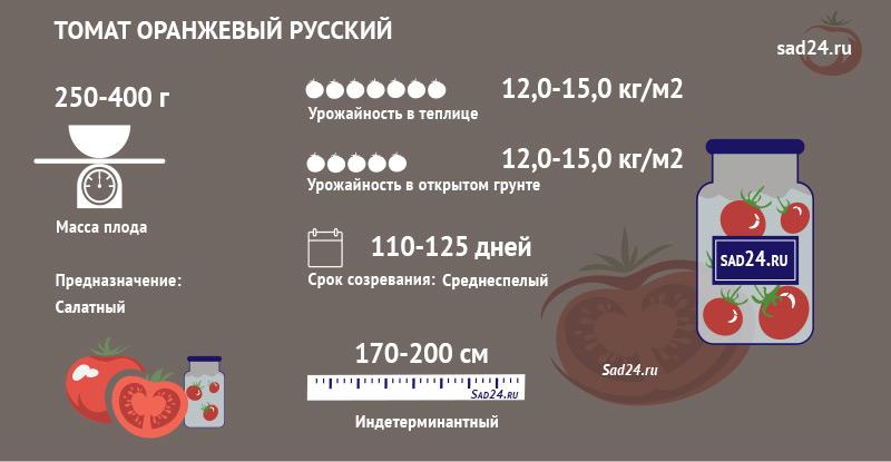 Оранжевый русский - https://sad24.ru
