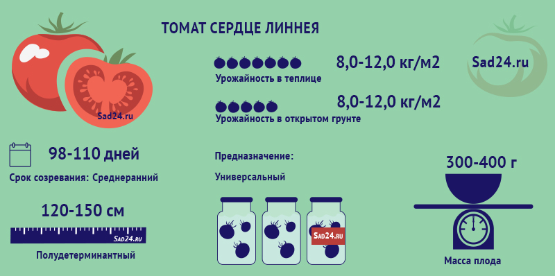 Сердце Линнея - https://sad24.ru