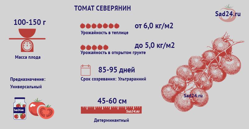 Северянин - https://sad24.ru
