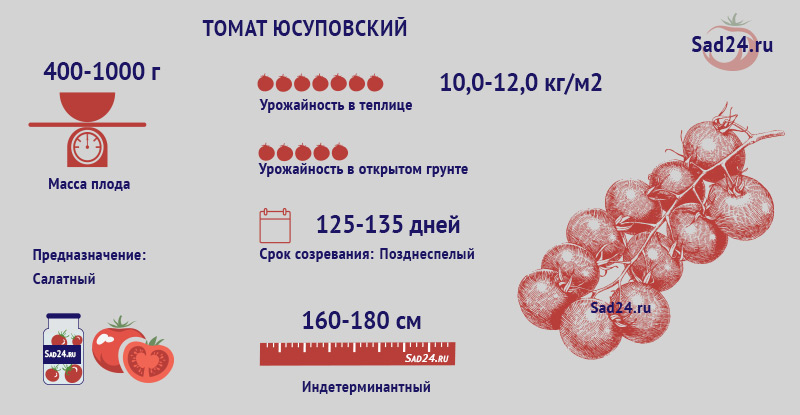 Юсуповский  - https://sad24.ru