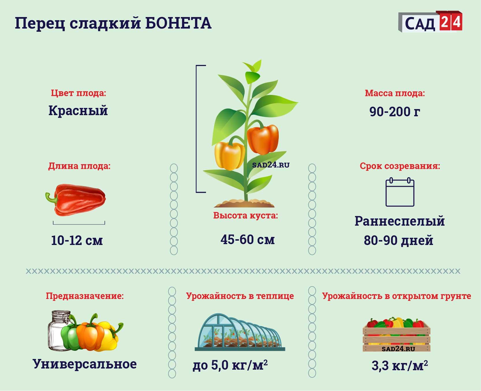 Бонета - https://sad24.ru